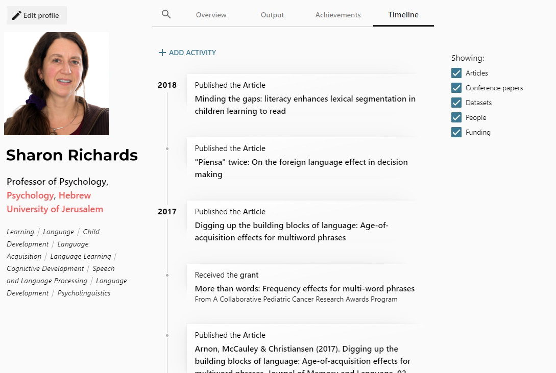 Researcher profile on institutional portal